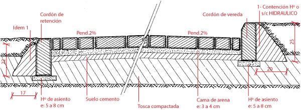 Moriblock informaci n t cnica for Corte de pavimentos de hormigon